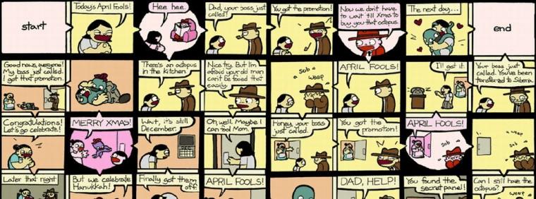 aprilspread