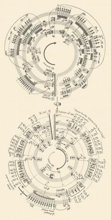 L'étonnante partition de «Makrokosmos», de George Crumb